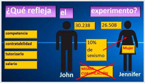 conclusion-del-experimento-efecto-john-jennifer