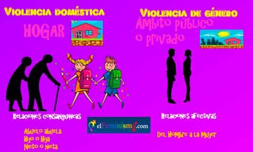 diferencia-violencia-domestica-y-violencia-de-genero