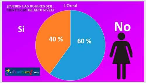 encuesta-europea-loreal-mujere-cientificas