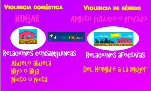 violencia-domestica-y-violencia-de-genero