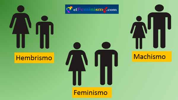 hembrismo-vs-machismo-vs-feminismo