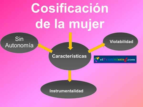 cosificacion-de-la-mujer-caracteristicas