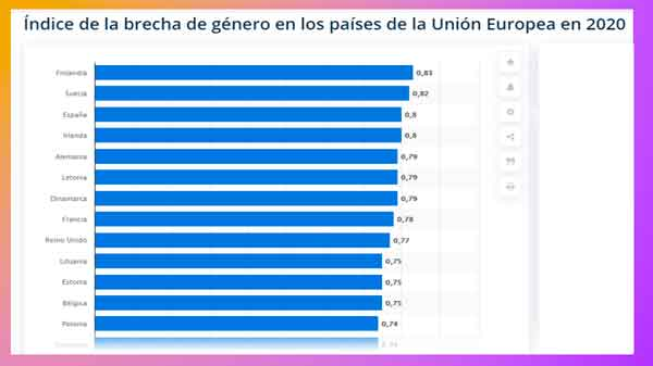 empoderamiento-femenino-en-espana