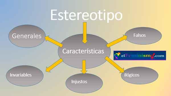 estereotipos-caracteristicas