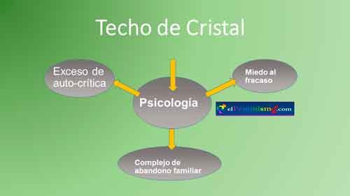 psicologia-del-techo-de-cristal