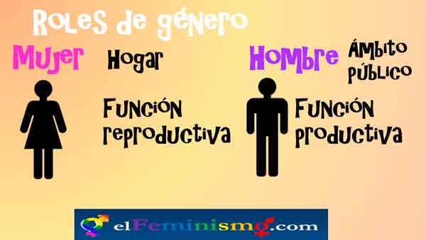 rol-de-genero-masculino-versus-femenino
