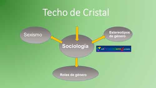 sociologia-del-techo-de-cristal