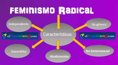 caracteristicas-del-feminismo-radical