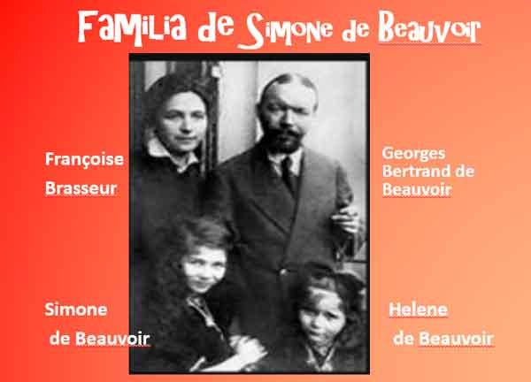 familia-de-simone-de-beauvoir